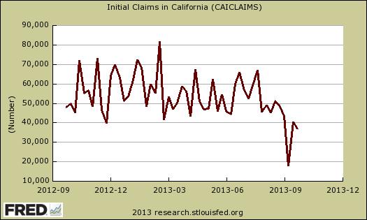 California initial claims10  13