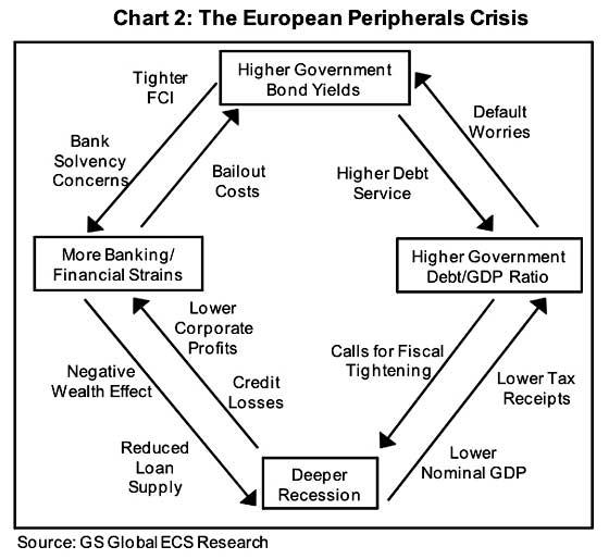 Euro explained