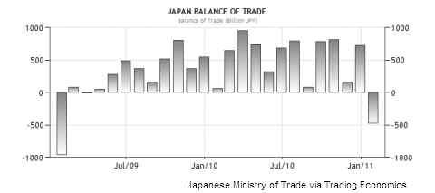 balance of trade.jpg