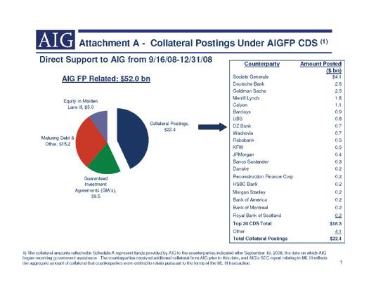AIG counterparties, slide 1