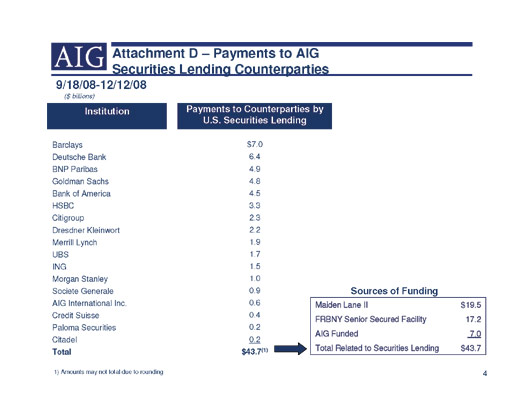 AIG counterparties, slide 4