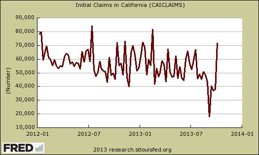CA initial claims  October 2013