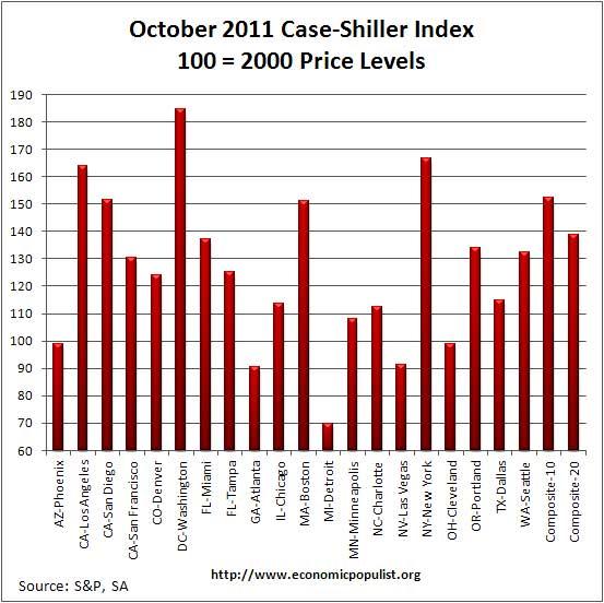 cases-hiller sa 10/11