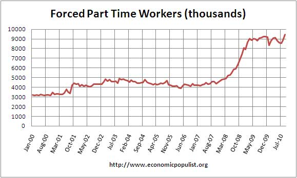 forced part time workers September 2010