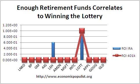 lotteryretire