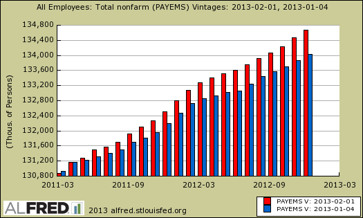 payrolls benchmark levels difference January 2013