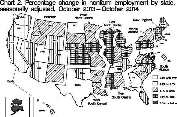 state payrolls annual change Oct. 2014