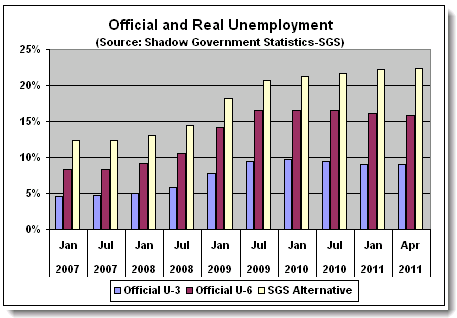 realunemployment.png